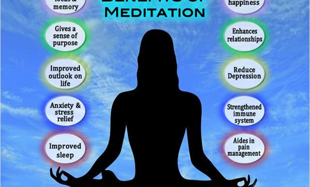Learn Meditation : step by step : Day 1 – 5